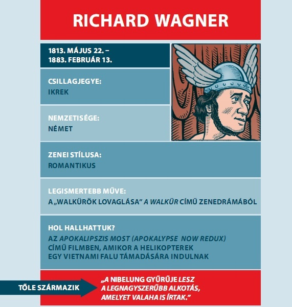 Lunday-Wagner-ind