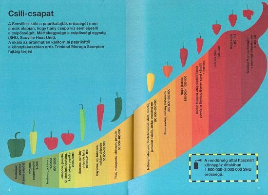 Toseland_infografika-01