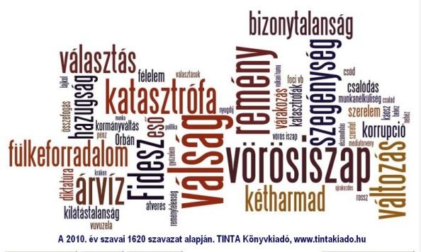2010-ev-szavai