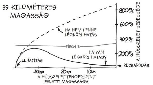 marhaszelet01-600